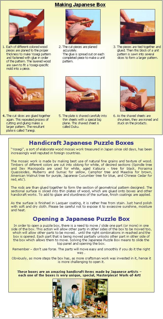 About Japanese Puzzle Boxes